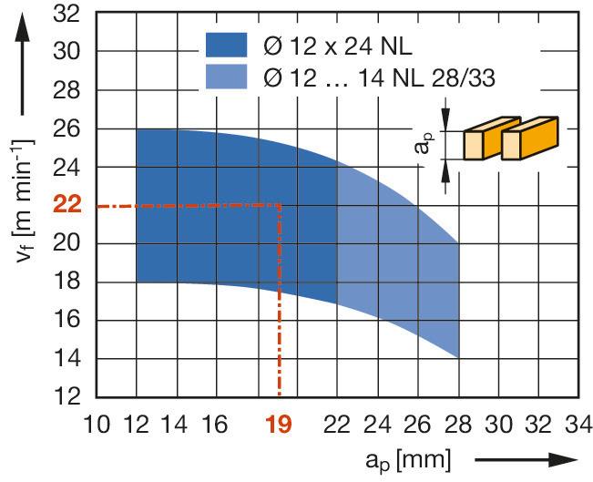LEISHENT 3 Pi/èces Plaque en T/ôle DAluminium 100Mm X 200Mm X 2Mm